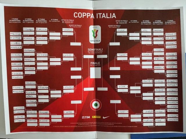 Calendario Ssc Napoli 2020.Coppa Italia Il Napoli Ai Quarti Contro La Lazio Contro La